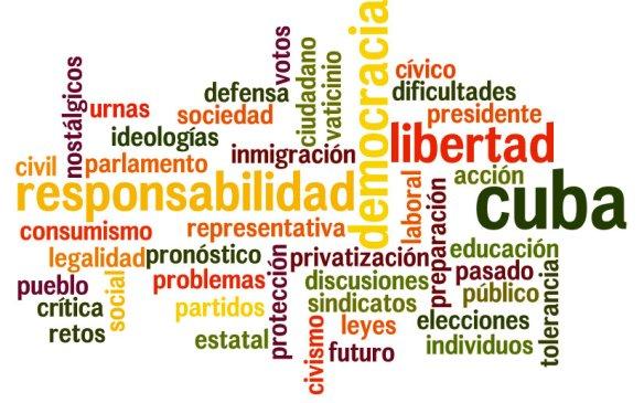 nube_etiquetas_cuba_futuro